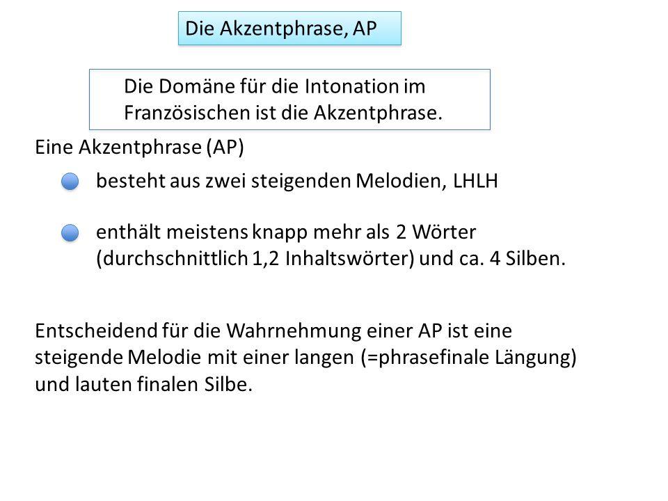 Intonationsmodell von Jun & Fougeron (2000, 2002) Deutsch, Englisch Französisch Verschiedene Tonakzente: montonal (H*), bitonal (H+L*) downstep (!H*) nur H* als Tonakzent Tonakzente werden unabhängig von Phrasentönen gewählt und mit lexikalisch primärbetonten Silben assoziiert Der Tonakzent ist der letzte AP-Ton in der AP- Phrase Grenztöne (%) werden unabhängig von Phrasetönen gewählt In IP-Phrasen ersetzt ein Grenzton (%) den Tonakzent.