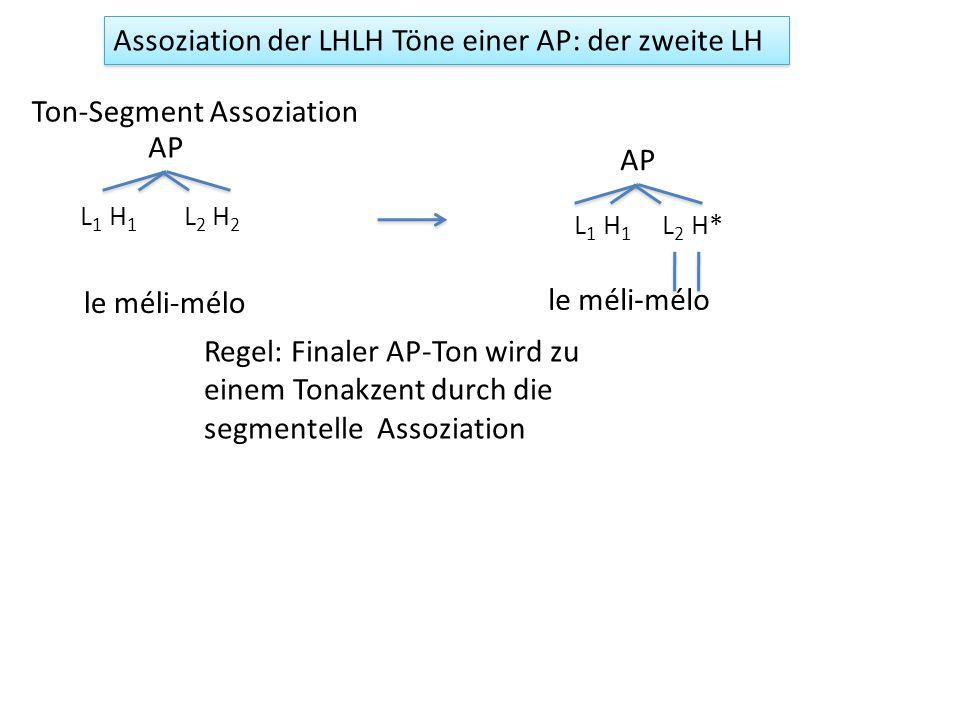 Die Akzentphrase, AP Eine Akzentphrase (AP) besteht aus zwei steigenden Melodien, LHLH enthält meistens knapp mehr als 2 Wörter (durchschnittlich 1,2 Inhaltswörter) und ca.