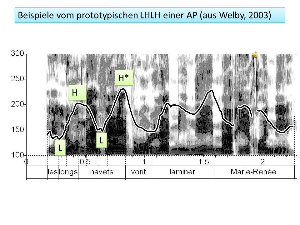 Beispiele vom prototypischen LHLH einer AP (aus Welby, 2003) L L H H L L H*