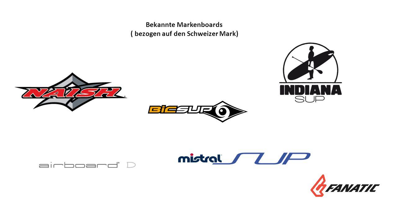 Bekannte Markenboards ( bezogen auf den Schweizer Mark)