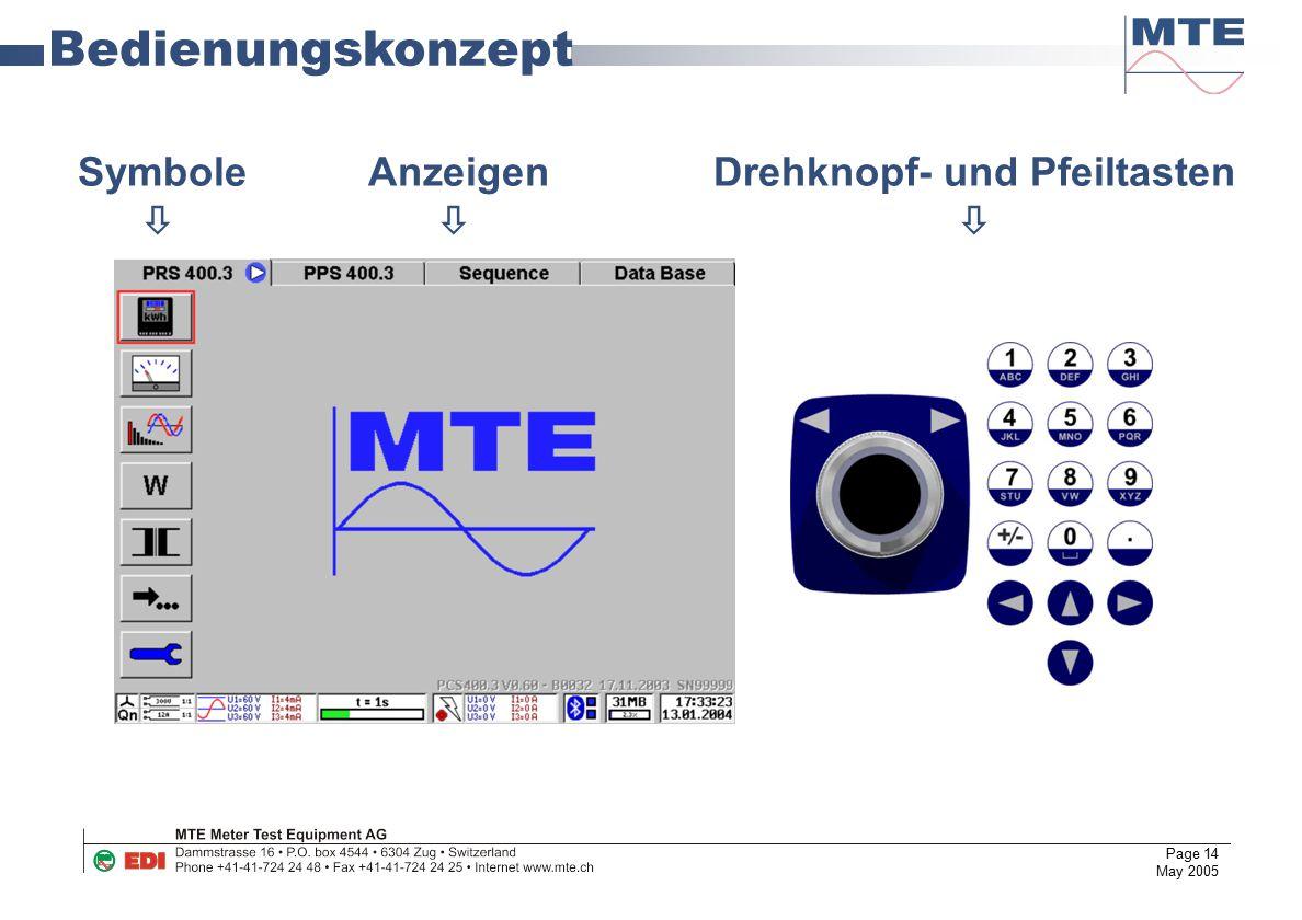 Page 14 May 2005 Bedienungskonzept Symbole Anzeigen Drehknopf- und Pfeiltasten  