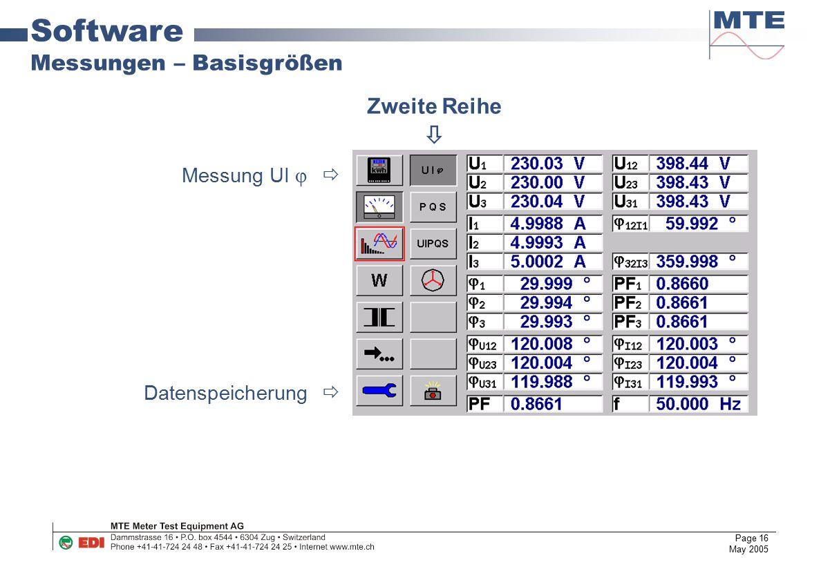 Page 16 May 2005 Software Messungen – Basisgrößen Messung UI   Datenspeicherung  Zweite Reihe 