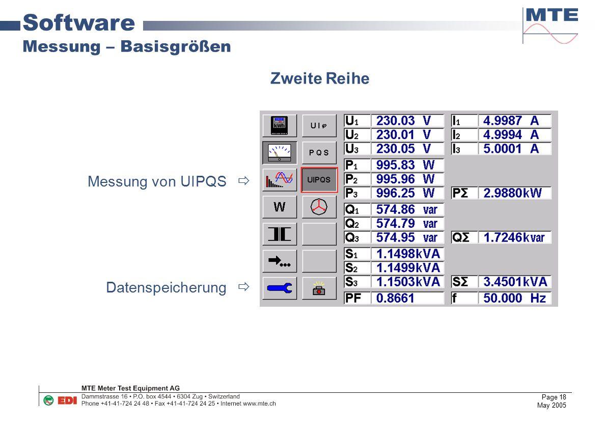 Page 18 May 2005 Software Messung – Basisgrößen Messung von UIPQS  Datenspeicherung  Zweite Reihe