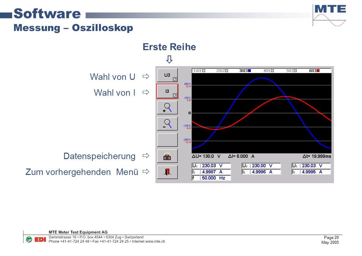 Page 20 May 2005 Software Messung – Oszilloskop Wahl von U  Wahl von I  Datenspeicherung  Zum vorhergehenden Menü  Erste Reihe 