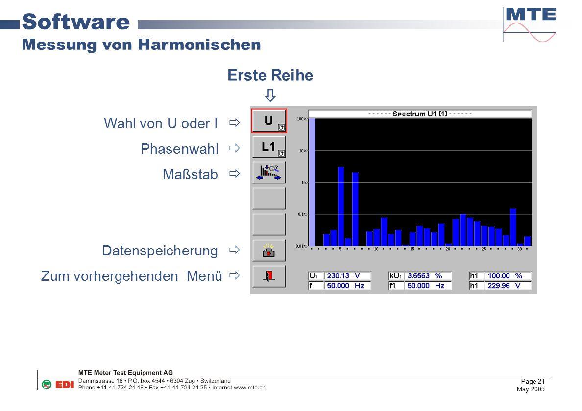 Page 21 May 2005 Software Messung von Harmonischen Wahl von U oder I  Phasenwahl  Maßstab  Datenspeicherung  Zum vorhergehenden Menü  Erste Reihe