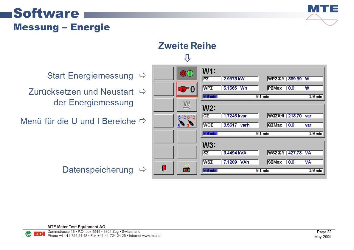 Page 22 May 2005 Software Messung – Energie Start Energiemessung  Zurücksetzen und Neustart  der Energiemessung Menü für die U und I Bereiche  Date