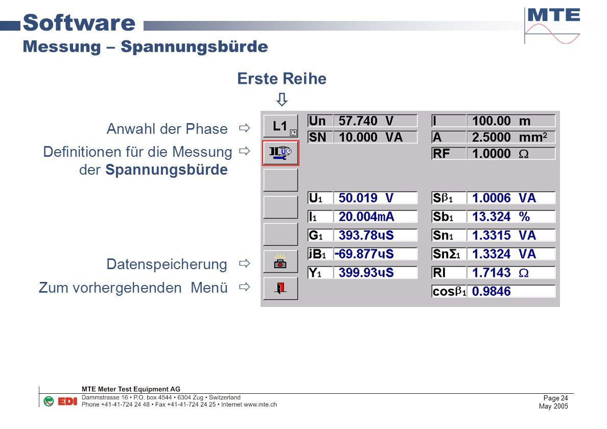 Page 24 May 2005 Software Messung – Spannungsbürde Anwahl der Phase  Definitionen für die Messung  der Spannungsbürde Datenspeicherung  Zum vorherg