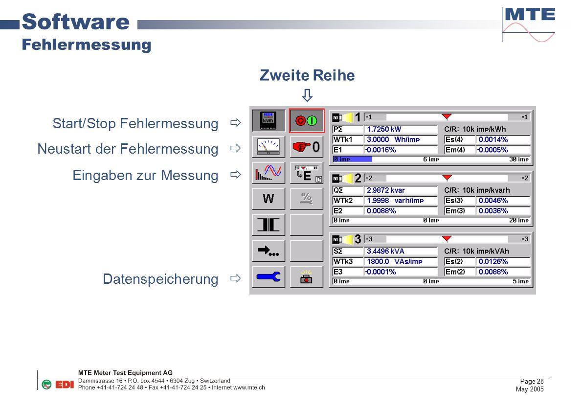 Page 28 May 2005 Software Fehlermessung Start/Stop Fehlermessung  Neustart der Fehlermessung  Eingaben zur Messung  Datenspeicherung  Zweite Reihe
