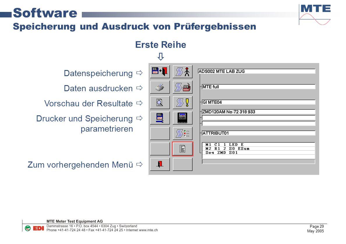 Page 29 May 2005 Software Speicherung und Ausdruck von Prüfergebnissen Datenspeicherung  Daten ausdrucken  Vorschau der Resultate  Drucker und Spei