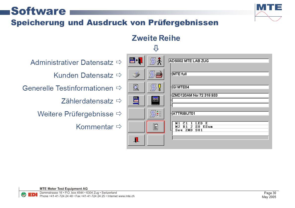 Page 30 May 2005 Software Speicherung und Ausdruck von Prüfergebnissen Administrativer Datensatz  Kunden Datensatz  Generelle Testinformationen  Zä