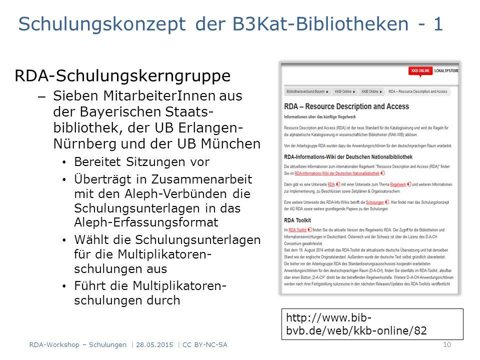 Schulungskonzept der B3Kat-Bibliotheken - 1 RDA-Schulungskerngruppe – Sieben MitarbeiterInnen aus der Bayerischen Staats- bibliothek, der UB Erlangen-
