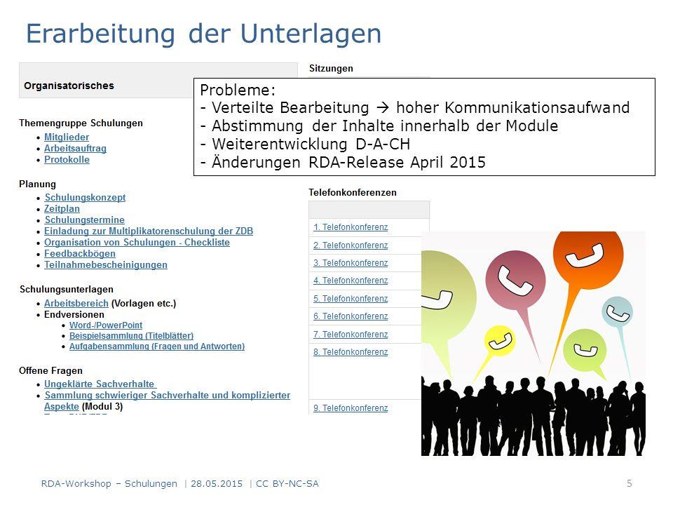 Erarbeitung der Unterlagen RDA-Workshop – Schulungen | 28.05.2015 | CC BY-NC-SA 5 Probleme: - Verteilte Bearbeitung  hoher Kommunikationsaufwand - Ab