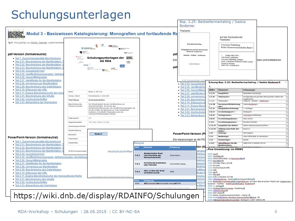 Schulungsunterlagen RDA-Workshop – Schulungen | 28.05.2015 | CC BY-NC-SA 6 https://wiki.dnb.de/display/RDAINFO/Schulungen