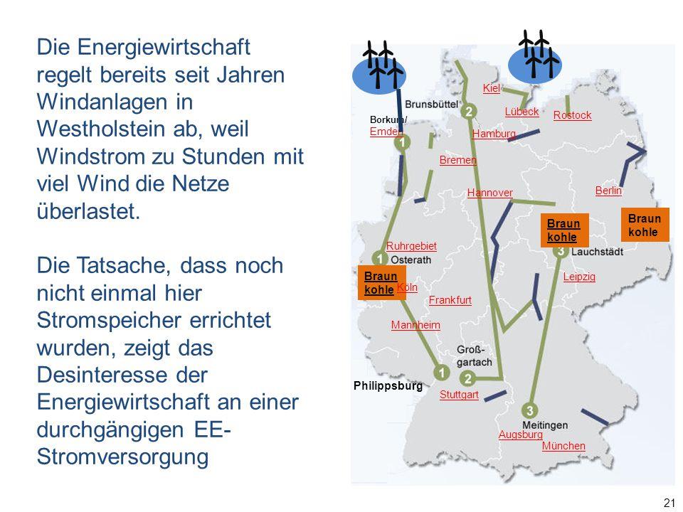 21 Borkum/ Emden Braun kohle Hamburg Lübeck Berlin Braun kohle Augsburg München Kiel Rostock Ruhrgebiet Hannover Mannheim Frankfurt Leipzig Stuttgart Köln Bremen Philippsburg Die Energiewirtschaft regelt bereits seit Jahren Windanlagen in Westholstein ab, weil Windstrom zu Stunden mit viel Wind die Netze überlastet.
