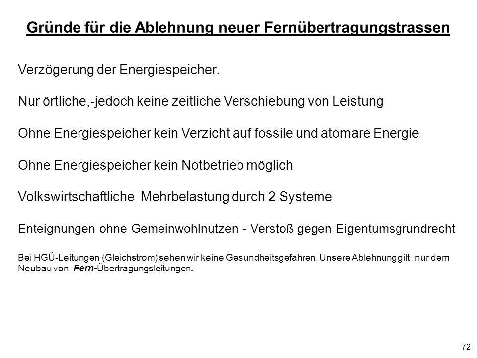 72 Gründe für die Ablehnung neuer Fernübertragungstrassen Verzögerung der Energiespeicher.