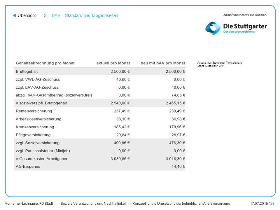 Soziale Verantwortung und Nachhaltigkeit: Ihr Konzept für die Umsetzung der betrieblichen Altersversorgung17.07.2015 / 23 Vorname Nachname, FD Stadt Ü