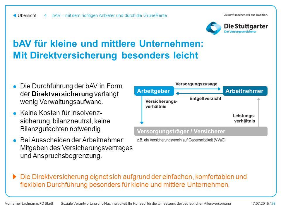 Soziale Verantwortung und Nachhaltigkeit: Ihr Konzept für die Umsetzung der betrieblichen Altersversorgung17.07.2015 / 28 Vorname Nachname, FD Stadt Ü
