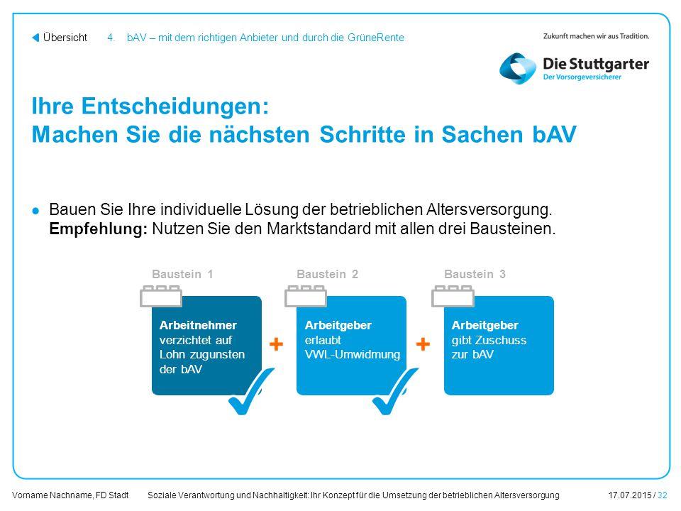 Soziale Verantwortung und Nachhaltigkeit: Ihr Konzept für die Umsetzung der betrieblichen Altersversorgung17.07.2015 / 32 Vorname Nachname, FD Stadt Ü