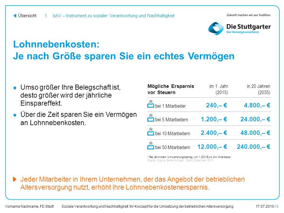 Soziale Verantwortung und Nachhaltigkeit: Ihr Konzept für die Umsetzung der betrieblichen Altersversorgung17.07.2015 / 8 Vorname Nachname, FD Stadt Üb