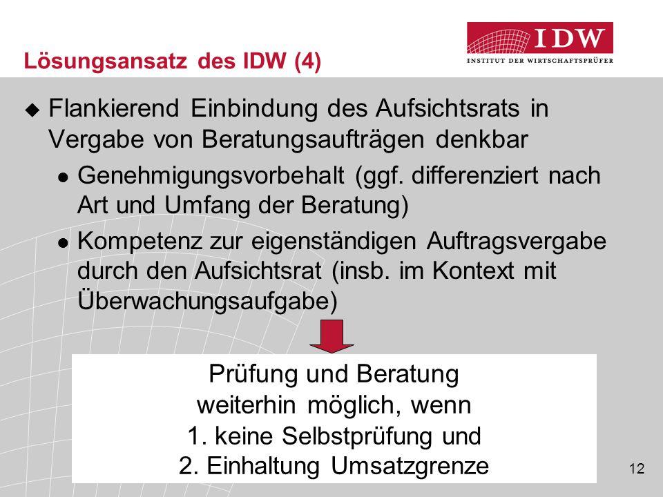 12 Lösungsansatz des IDW (4)  Flankierend Einbindung des Aufsichtsrats in Vergabe von Beratungsaufträgen denkbar Genehmigungsvorbehalt (ggf. differen