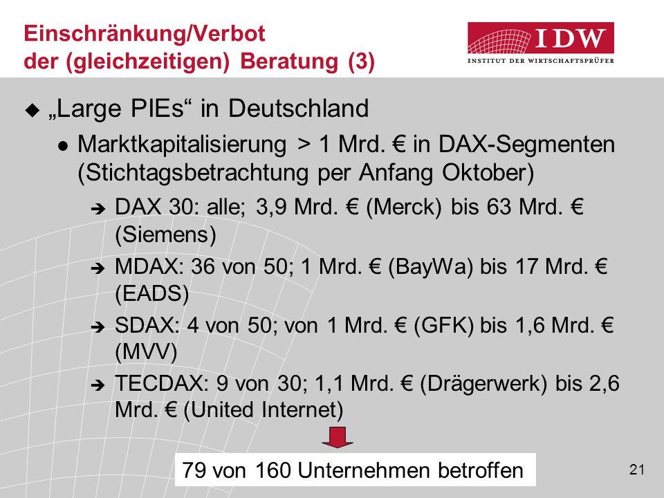 """21 Einschränkung/Verbot der (gleichzeitigen) Beratung (3)  """"Large PIEs"""" in Deutschland Marktkapitalisierung > 1 Mrd. € in DAX-Segmenten (Stichtagsbet"""