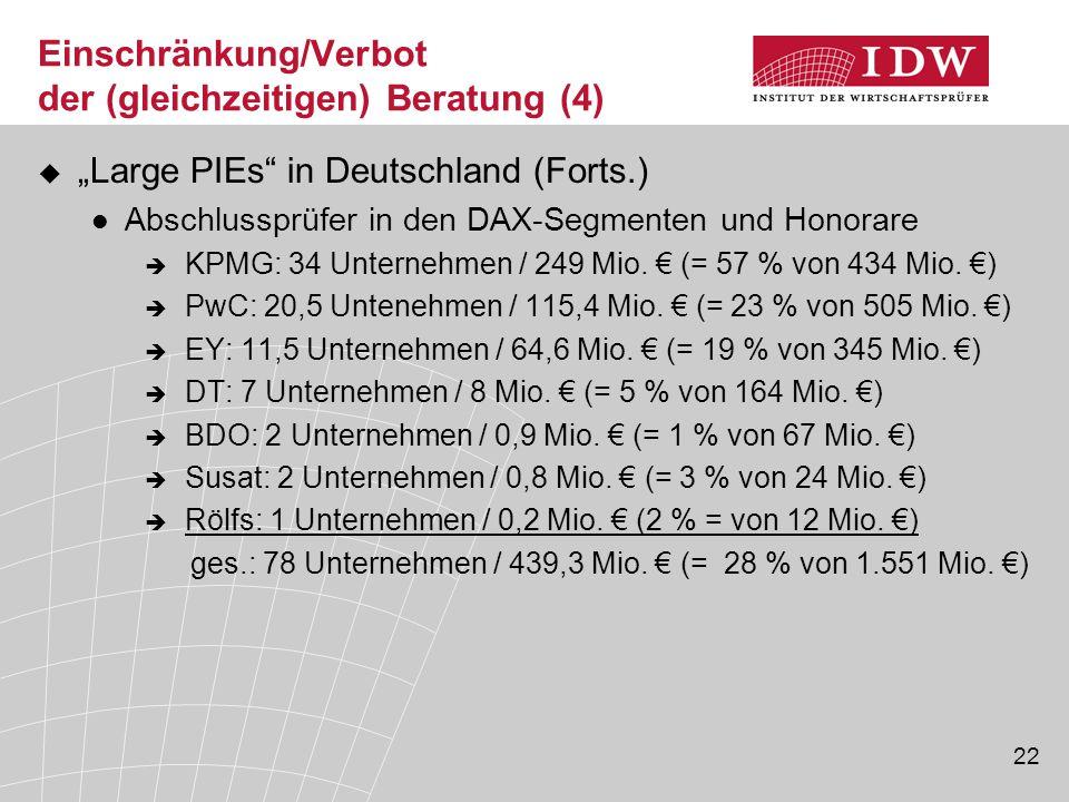 """22 Einschränkung/Verbot der (gleichzeitigen) Beratung (4)  """"Large PIEs"""" in Deutschland (Forts.) Abschlussprüfer in den DAX-Segmenten und Honorare  K"""