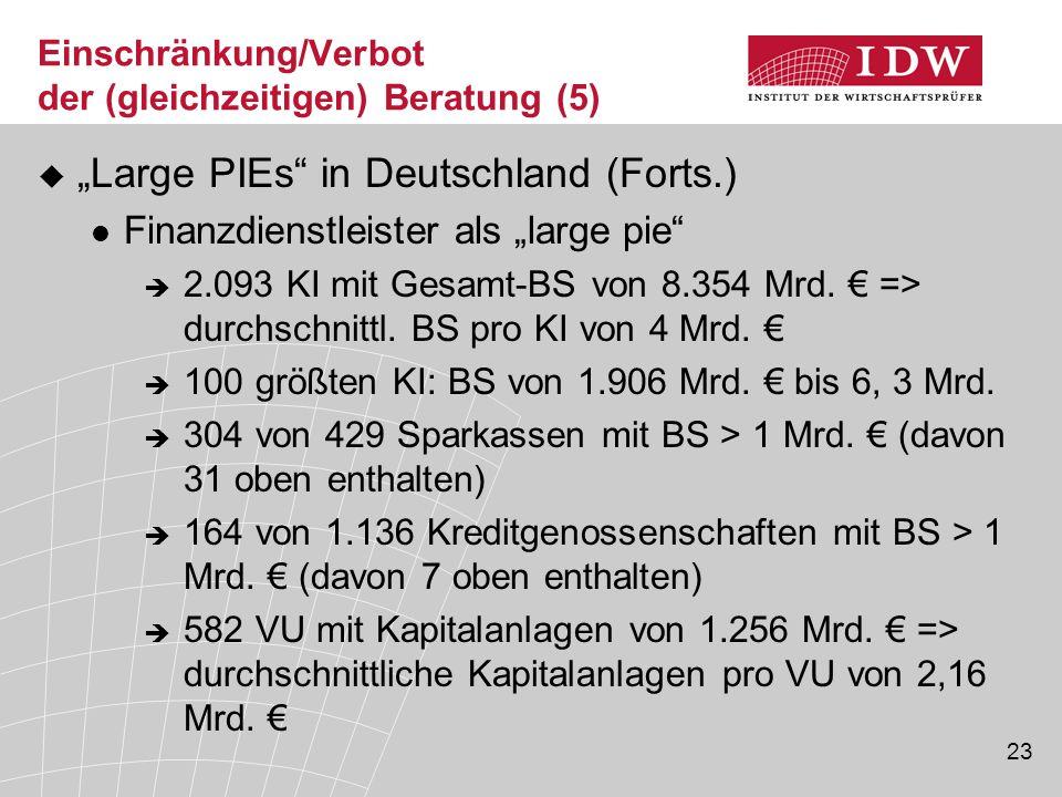 """23 Einschränkung/Verbot der (gleichzeitigen) Beratung (5)  """"Large PIEs"""" in Deutschland (Forts.) Finanzdienstleister als """"large pie""""  2.093 KI mit Ge"""