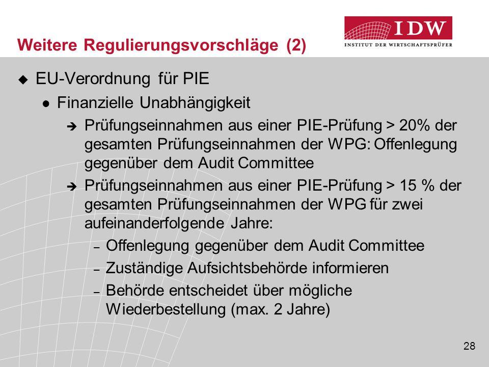 28 Weitere Regulierungsvorschläge (2)  EU-Verordnung für PIE Finanzielle Unabhängigkeit  Prüfungseinnahmen aus einer PIE-Prüfung > 20% der gesamten