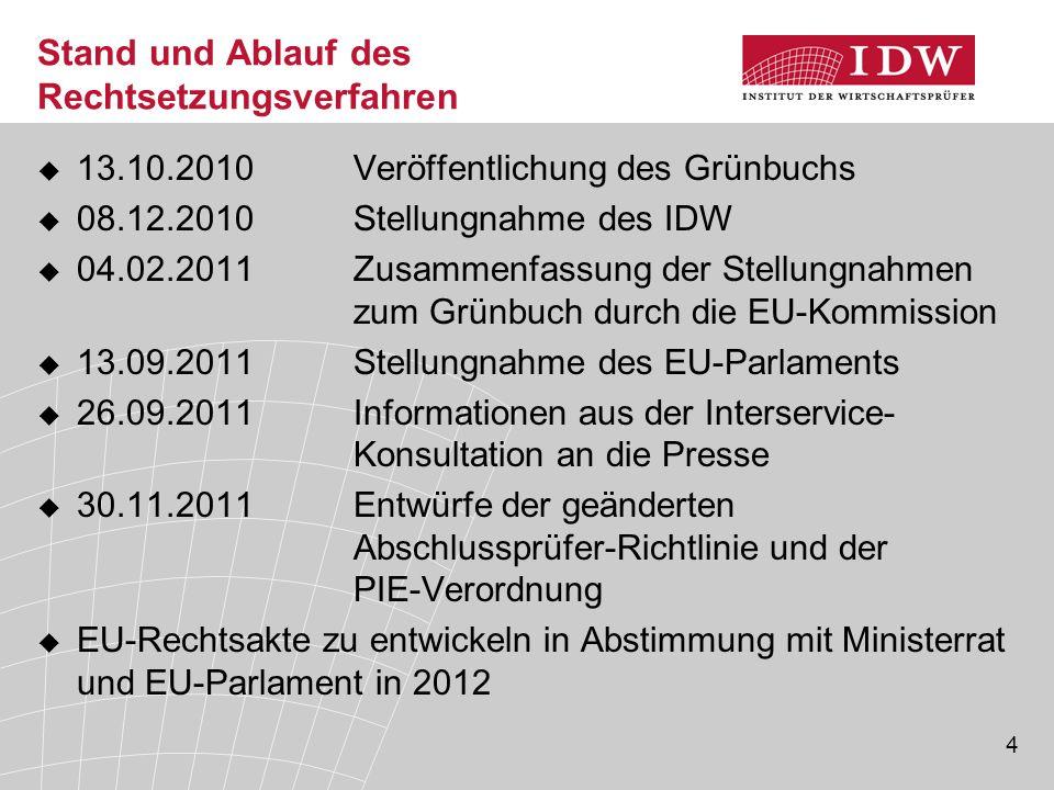 4 Stand und Ablauf des Rechtsetzungsverfahren  13.10.2010 Veröffentlichung des Grünbuchs  08.12.2010 Stellungnahme des IDW  04.02.2011 Zusammenfass