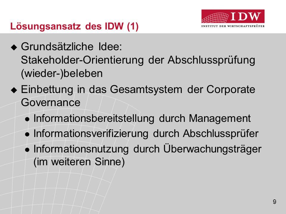 9 Lösungsansatz des IDW (1)  Grundsätzliche Idee: Stakeholder-Orientierung der Abschlussprüfung (wieder-)beleben  Einbettung in das Gesamtsystem der