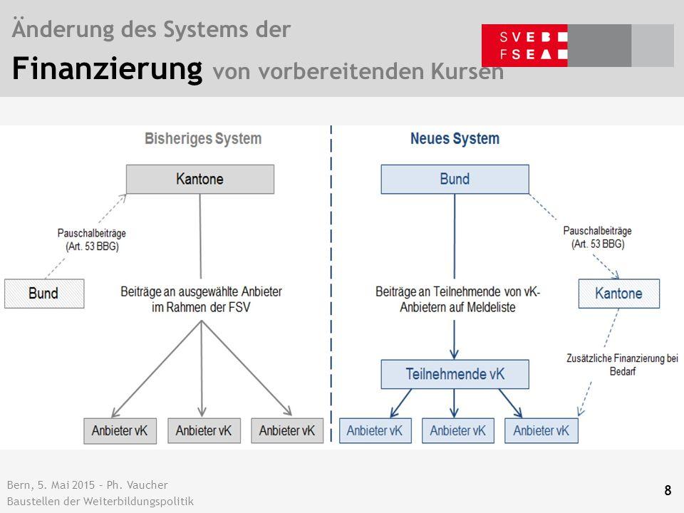 Bern, 5. Mai 2015 – Ph. Vaucher Baustellen der Weiterbildungspolitik Änderung des Systems der Finanzierung von vorbereitenden Kursen 8