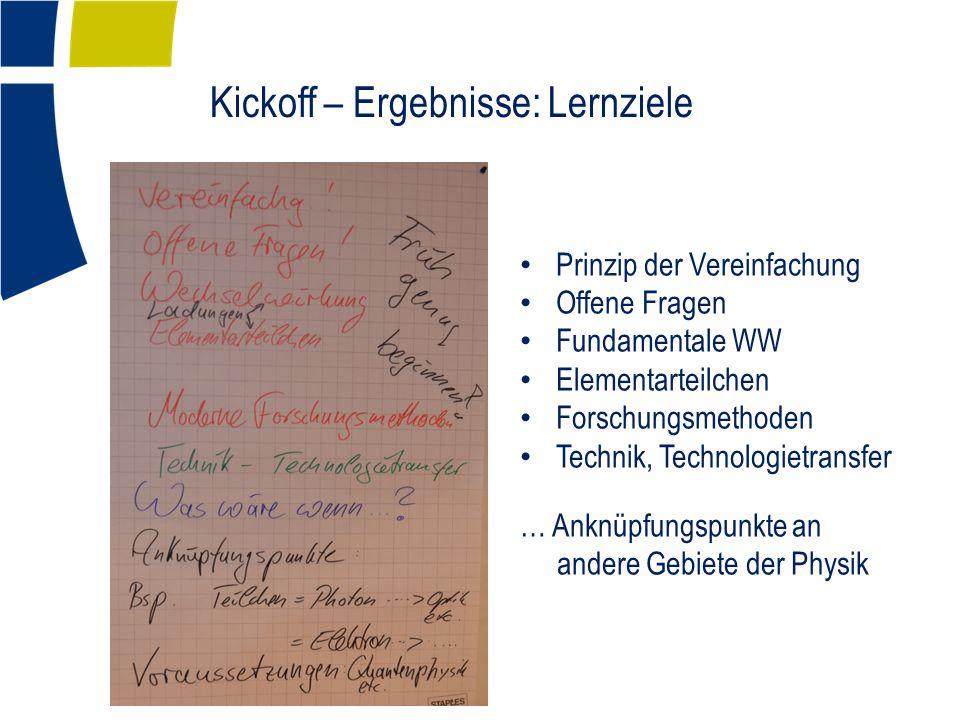 Kickoff – Ergebnisse: Lernziele Prinzip der Vereinfachung Offene Fragen Fundamentale WW Elementarteilchen Forschungsmethoden Technik, Technologietransfer … Anknüpfungspunkte an andere Gebiete der Physik