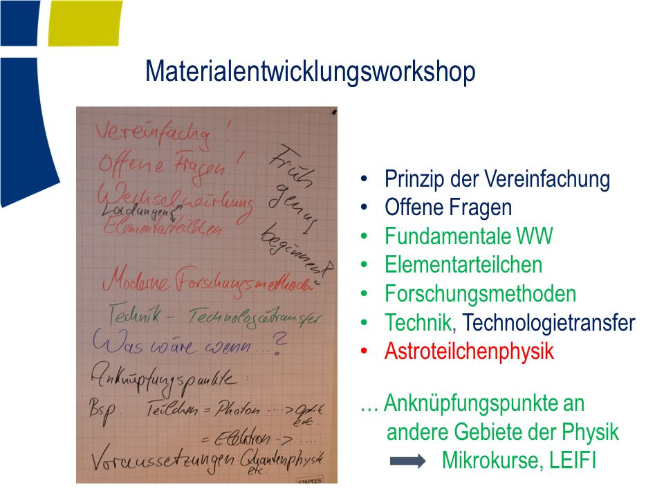 Materialentwicklungsworkshop Prinzip der Vereinfachung Offene Fragen Fundamentale WW Elementarteilchen Forschungsmethoden Technik, Technologietransfer Astroteilchenphysik … Anknüpfungspunkte an andere Gebiete der Physik Mikrokurse, LEIFI