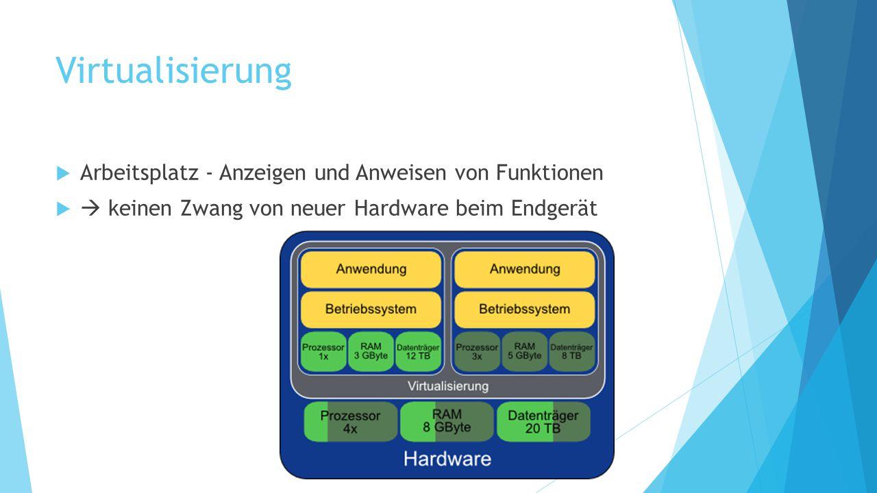 Virtualisierung  Arbeitsplatz - Anzeigen und Anweisen von Funktionen   keinen Zwang von neuer Hardware beim Endgerät