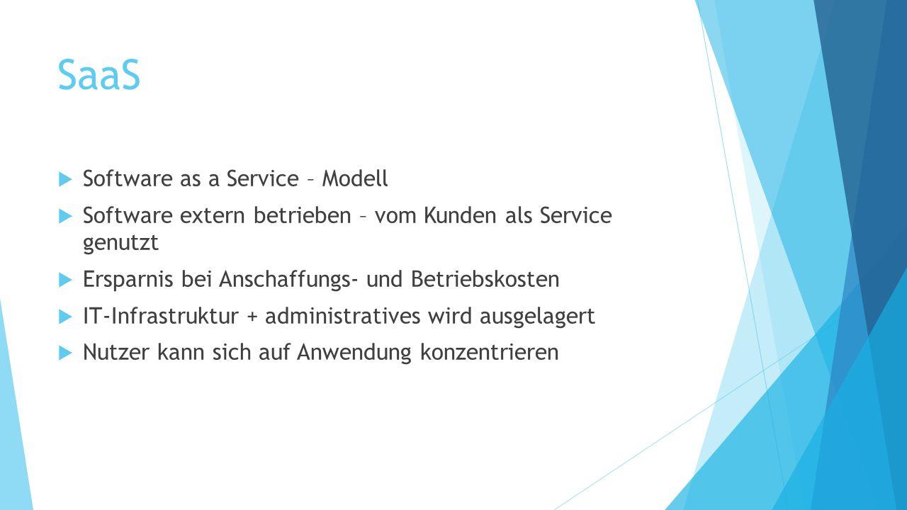 SaaS  Software as a Service – Modell  Software extern betrieben – vom Kunden als Service genutzt  Ersparnis bei Anschaffungs- und Betriebskosten 