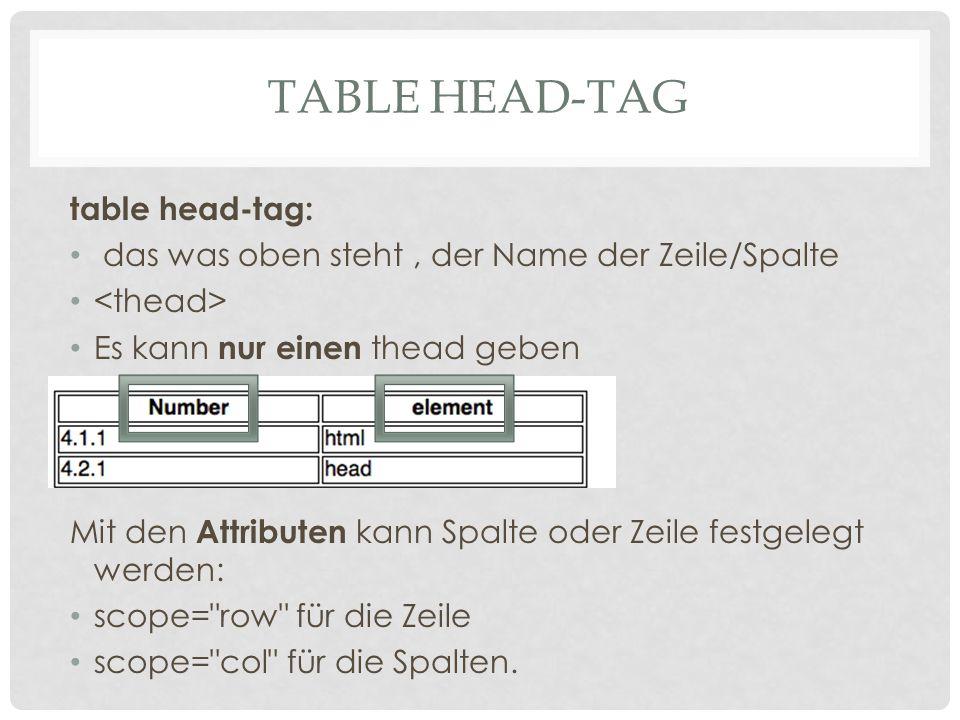 TABLE HEAD-TAG table head-tag: das was oben steht, der Name der Zeile/Spalte Es kann nur einen thead geben Mit den Attributen kann Spalte oder Zeile festgelegt werden: scope= row für die Zeile scope= col für die Spalten.