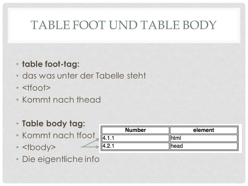TABLE FOOT UND TABLE BODY table foot-tag: das was unter der Tabelle steht Kommt nach thead Table body tag: Kommt nach tfoot Die eigentliche info