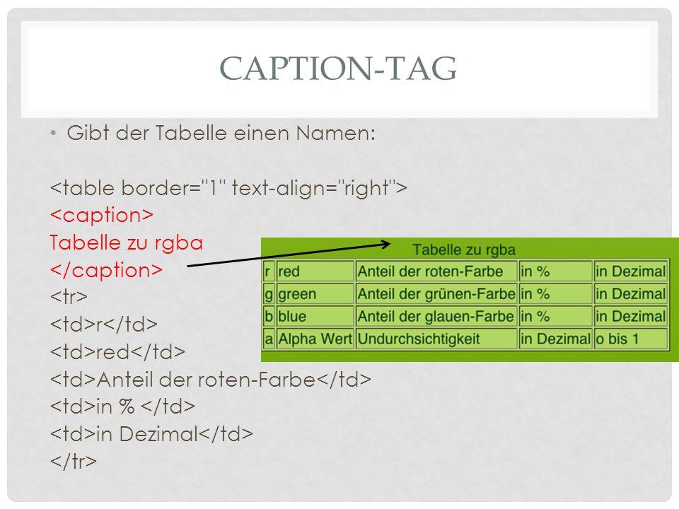 CAPTION-TAG Gibt der Tabelle einen Namen: Tabelle zu rgba r red Anteil der roten-Farbe in % in Dezimal