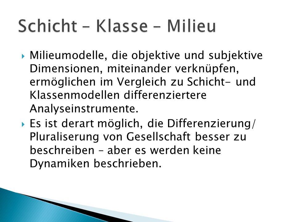  Milieumodelle, die objektive und subjektive Dimensionen, miteinander verknüpfen, ermöglichen im Vergleich zu Schicht- und Klassenmodellen differenzi