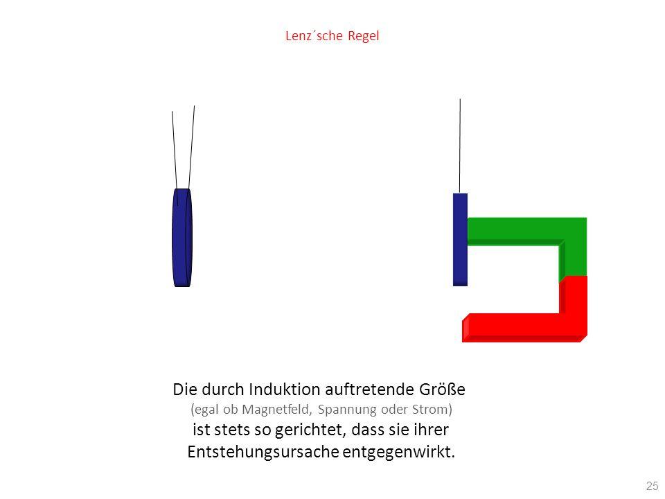 Lenz´sche Regel 25 Die durch Induktion auftretende Größe (egal ob Magnetfeld, Spannung oder Strom) ist stets so gerichtet, dass sie ihrer Entstehungsu
