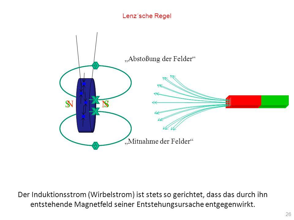 Lenz´sche Regel Der Induktionsstrom (Wirbelstrom) ist stets so gerichtet, dass das durch ihn entstehende Magnetfeld seiner Entstehungsursache entgegen
