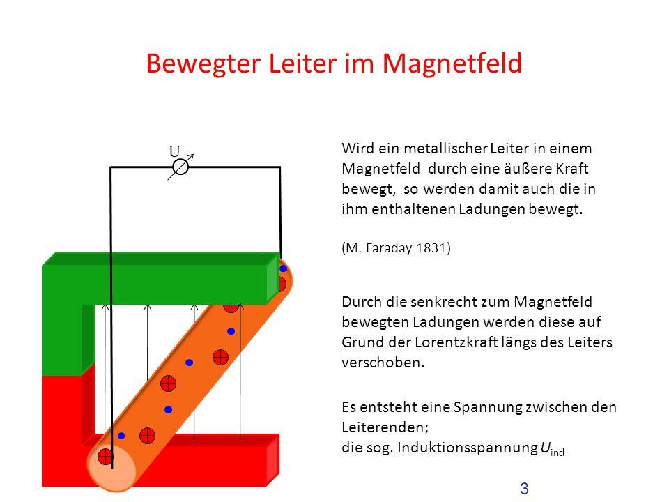 """Induktion im bewegten Leiter Magnetfeld U 4 Kraft auf die Ladungsträger Die Bewegungsrichtung der Elektronen, kann mit der """"UVW-Regel bestimmt werden."""