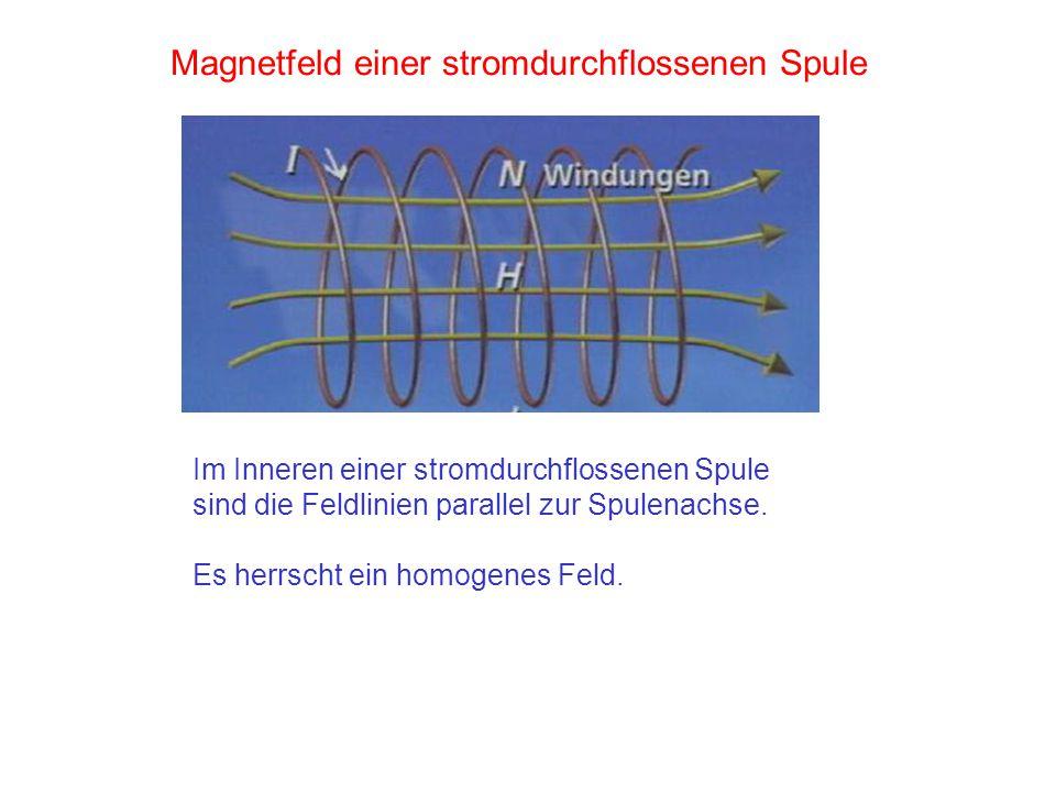 Magnetfeld einer stromdurchflossenen Spule Im Inneren einer stromdurchflossenen Spule sind die Feldlinien parallel zur Spulenachse. Es herrscht ein ho