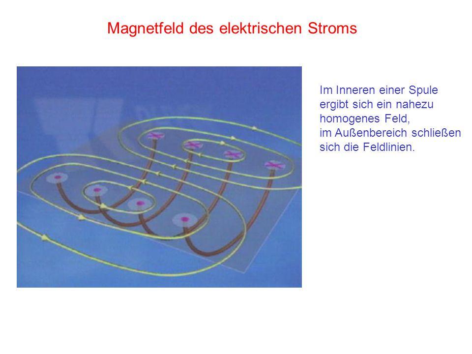 Magnetfeld des elektrischen Stroms Im Inneren einer Spule ergibt sich ein nahezu homogenes Feld, im Außenbereich schließen sich die Feldlinien.