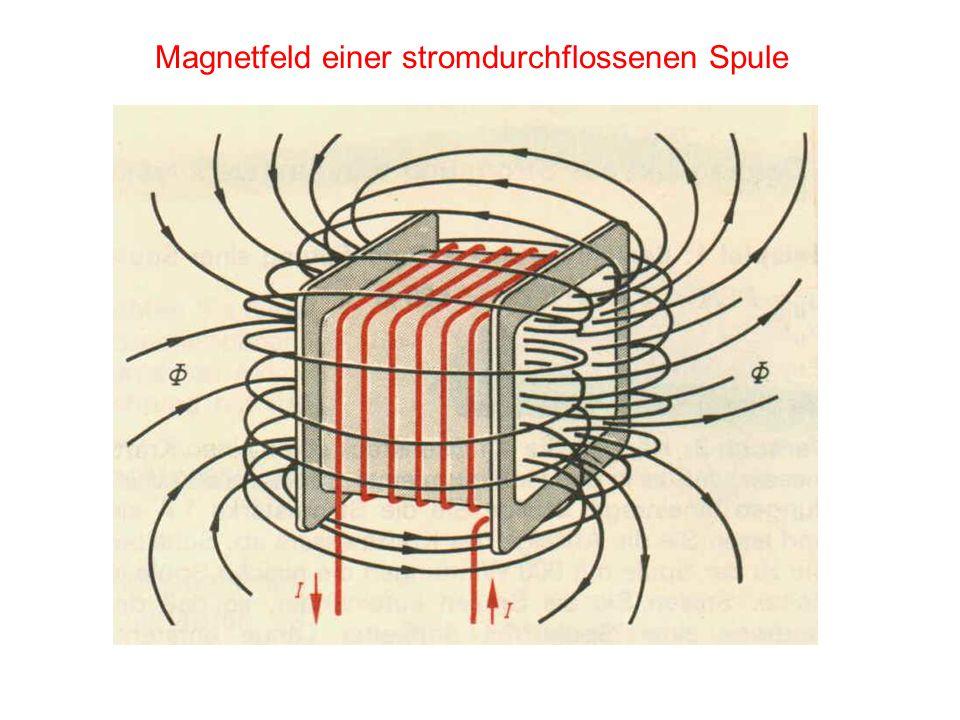 Magnetfeld einer stromdurchflossenen Spule