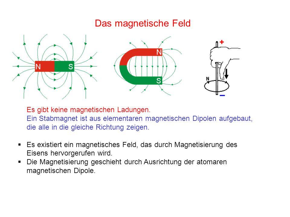 Das magnetische Feld Es gibt keine magnetischen Ladungen. Ein Stabmagnet ist aus elementaren magnetischen Dipolen aufgebaut, die alle in die gleiche R