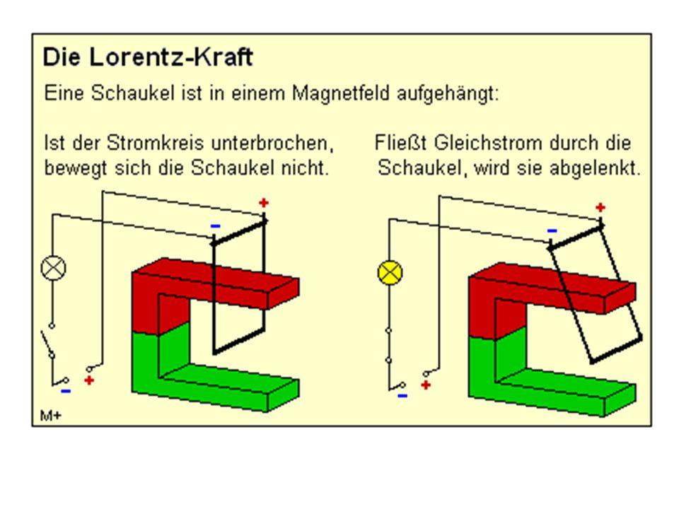 Die Lorentzkraft