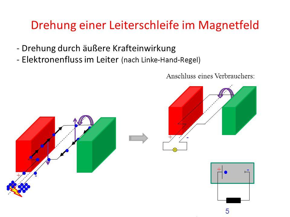 Auf ein bewegtes Elektron wirkt im Magnetfeld eine Kraft – die Lorentzkraft Die Richtung der Lorentzkraft ergibt sich durch die 3-Finger- Regel der linken Hand!