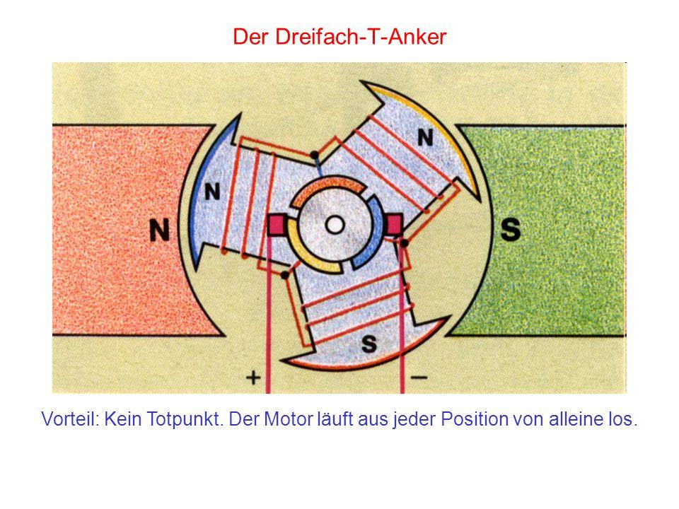 Der Dreifach-T-Anker Vorteil: Kein Totpunkt. Der Motor läuft aus jeder Position von alleine los.