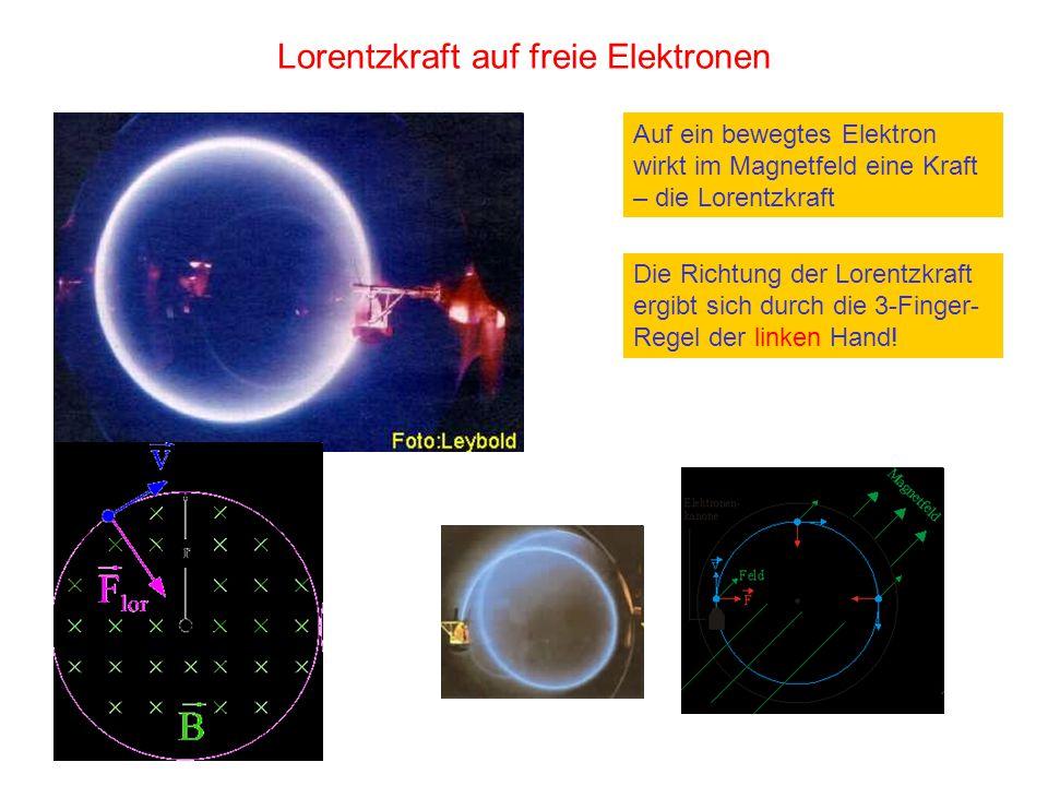 Auf ein bewegtes Elektron wirkt im Magnetfeld eine Kraft – die Lorentzkraft Die Richtung der Lorentzkraft ergibt sich durch die 3-Finger- Regel der li